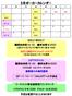 ♠5月のポーカースケジュール